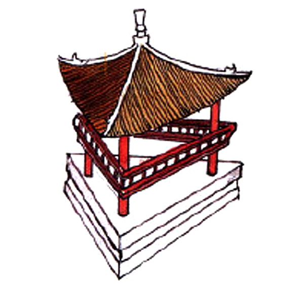 Traditional Chinese Roofs.