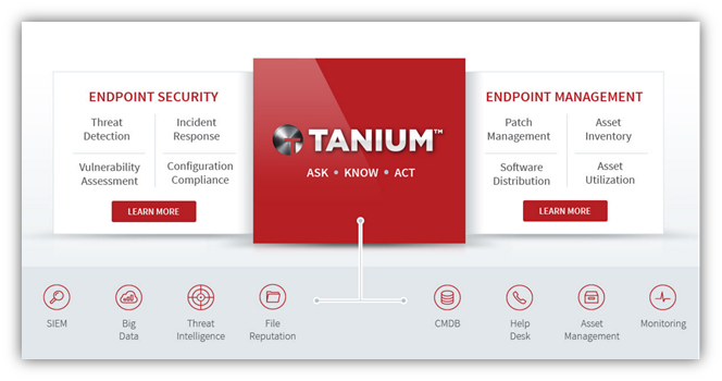 Tanium Is A Triple Unicorn Ready For IPO Take Off.
