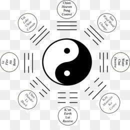 Taoist Tai Chi Society PNG and Taoist Tai Chi Society.