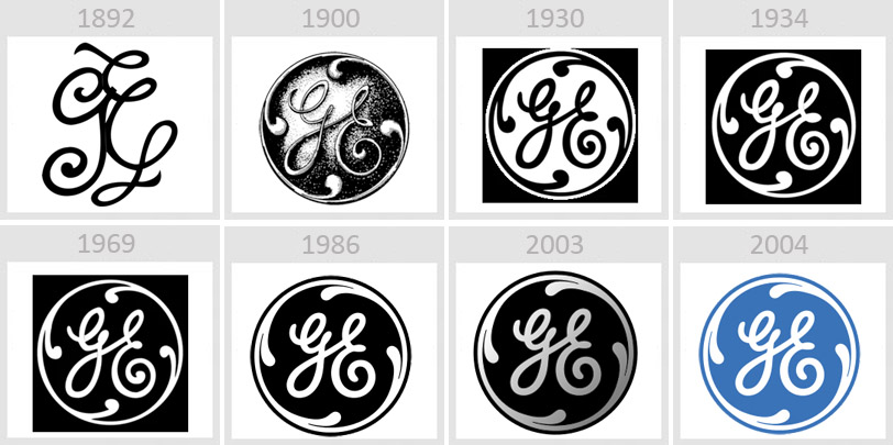 The Logo Evolution of 20 famous brands.
