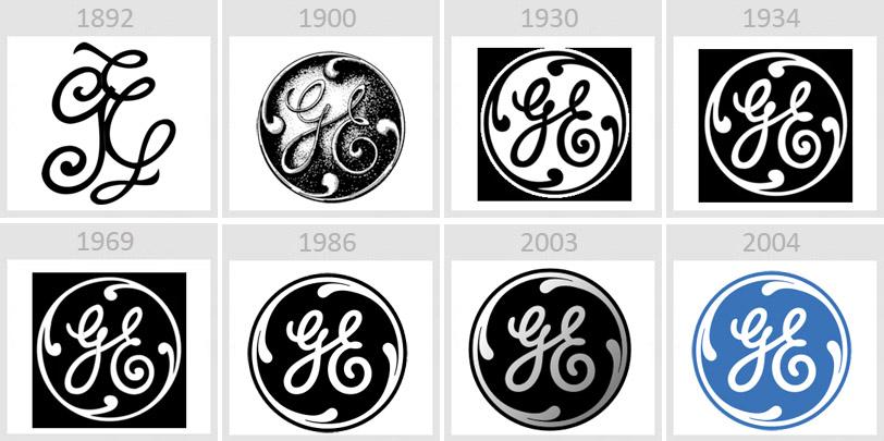 The Logo Evolution of 20 famous brands.