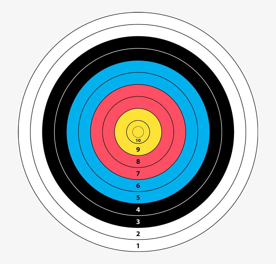Advanced Target Shooting.