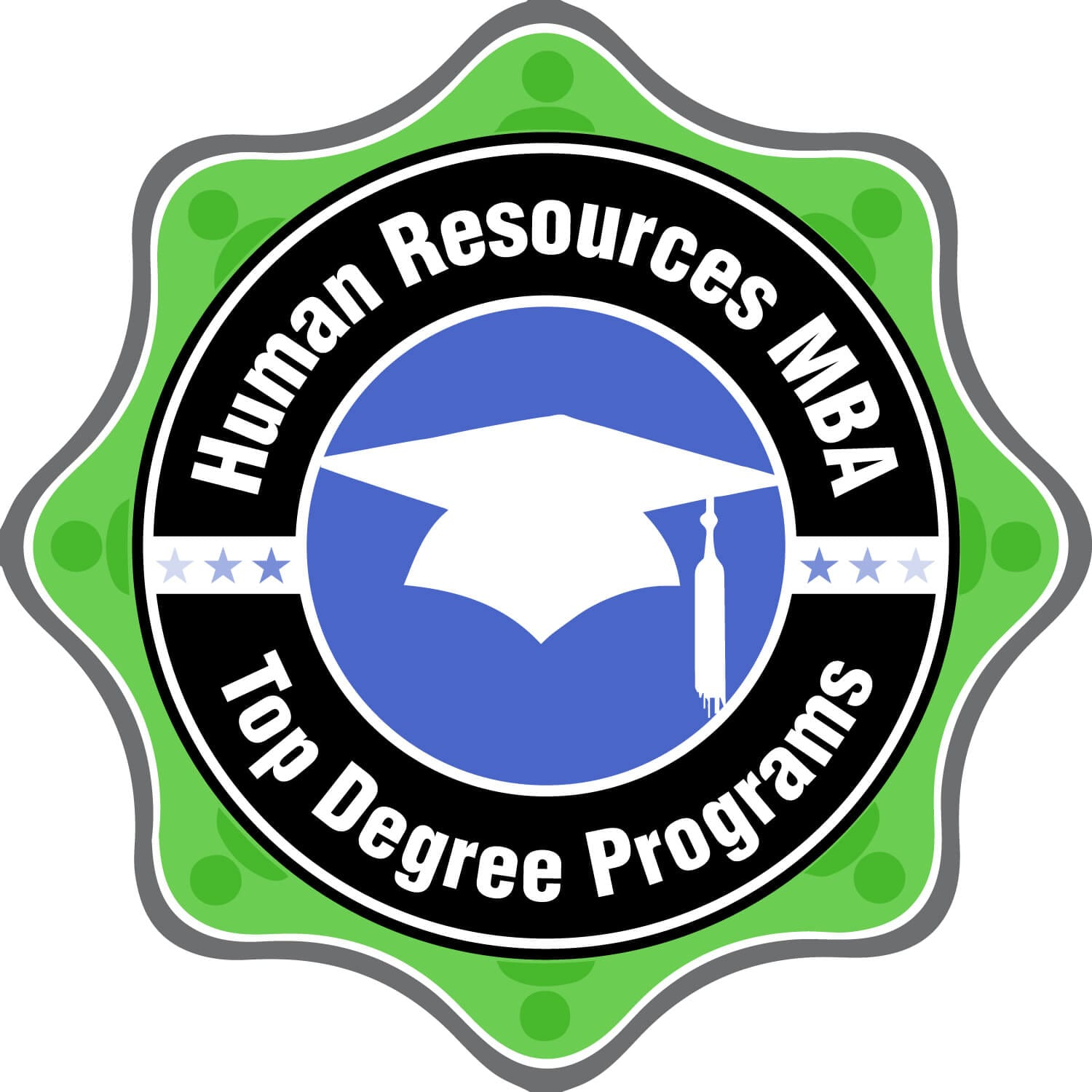 25 Best Return On Investment Degrees in Human Resource.