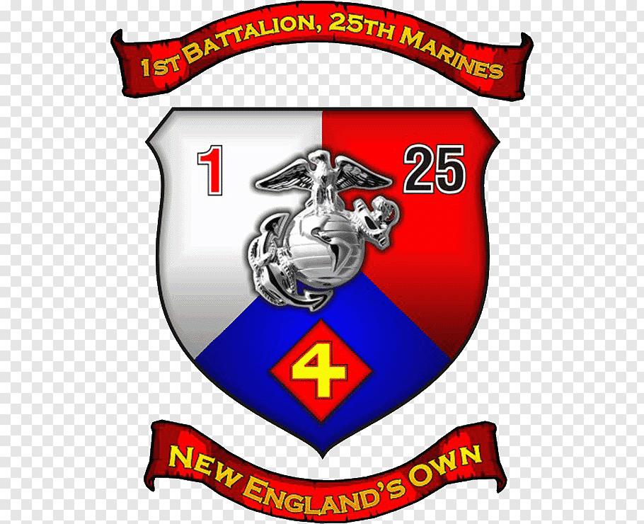United States Marine Corps Ground combat element Marine air.