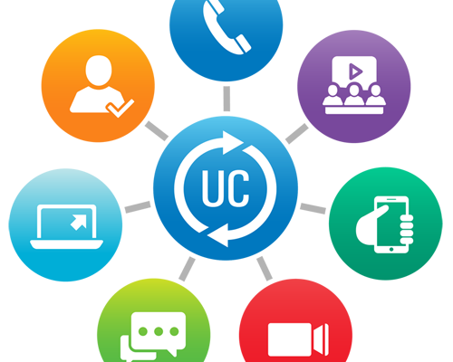 2018 Global Unified Communication Market.