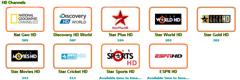 Tata Sky Channel List With Logo(From Website).