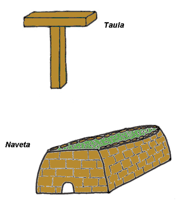 File:Taula y naveta.png.