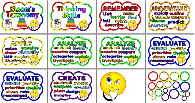 Thinking skills clipart.
