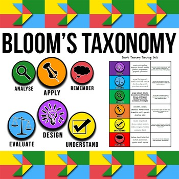 Bloom's Taxonomy Clipart.
