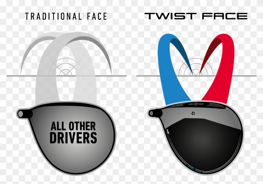 Taylormade Twist The Script With New M3 & M4 Driver.