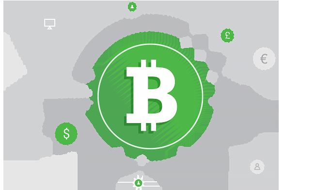 How to Trade Bitcoin Futures.