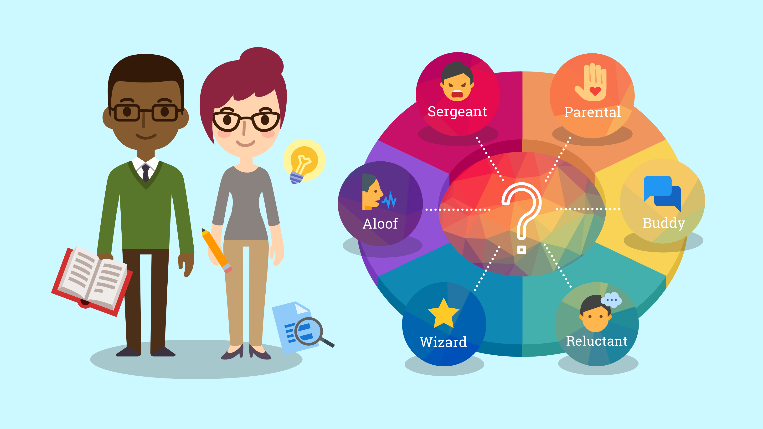 What Is Your Teacher Personality Type? [INFOGRAPHIC].