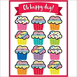 Just Teach Birthday Chart: Melanie Ralbusky: 9781483851693.
