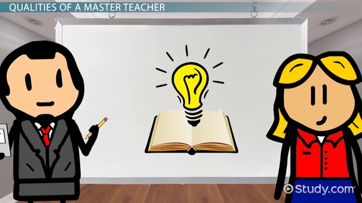 Master Teacher: Definition and Examples.