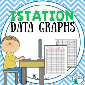 Istation graphs FREE.