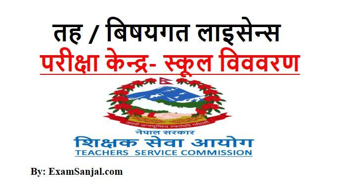 TSC License Exam Center Level/Subjectwise of Rupandehi.