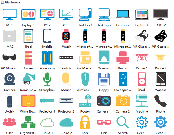 What are some symbols or icons that represent technology.