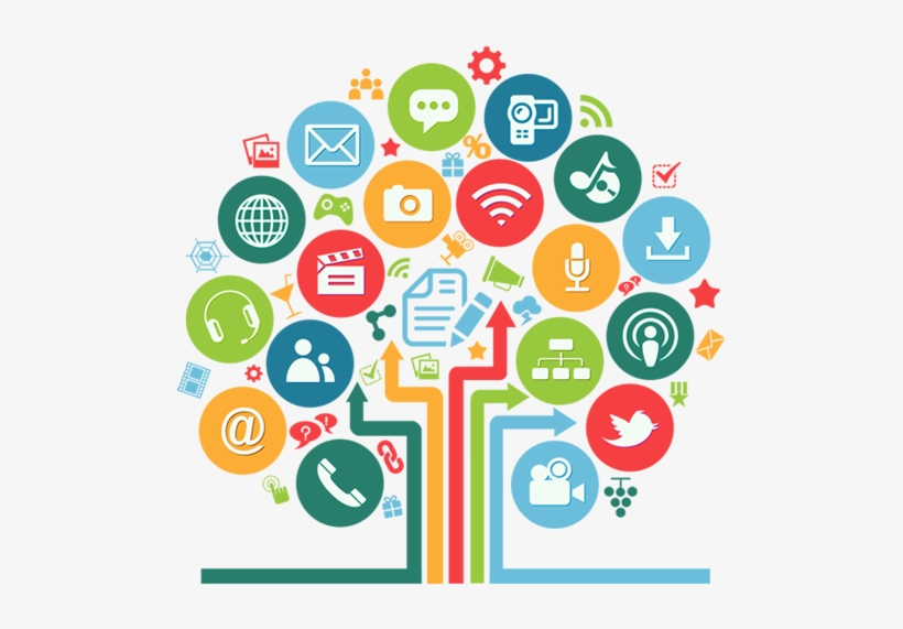 Social Media Solutions.