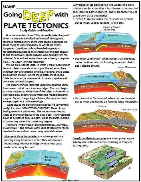 an analysis of the three different kinds of tectonic plates in the earths layer Plate tectonics study guide key  which is a layer of the mantle  tell the direction that plates are moving at each of the three types of boundary.