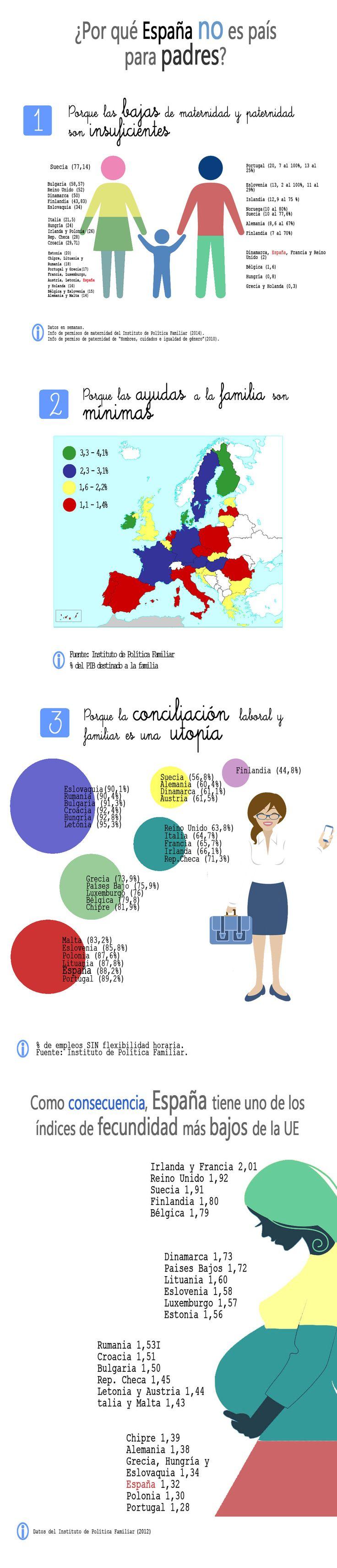 1000+ ideas about Pais Es on Pinterest.