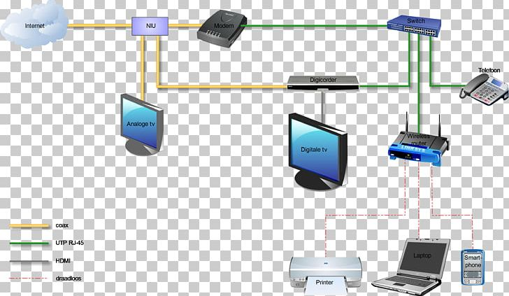 Wireless Network Cable Television Wi.