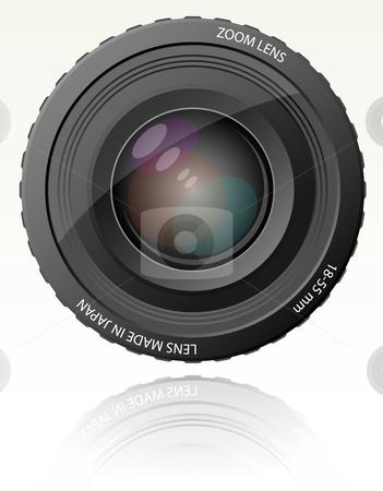 Camera zoom lens.
