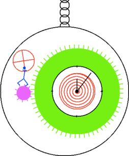 Zélus: examples.