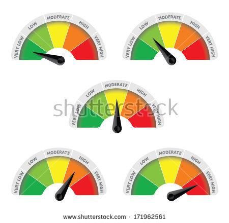 Temperature Gauge Stock Photos, Royalty.