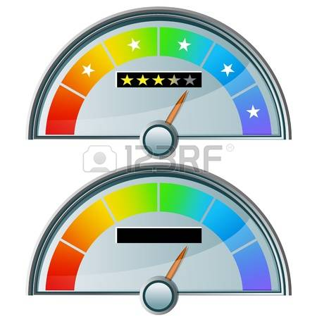 Temperature Gauge Stock Photos & Pictures. Royalty Free.