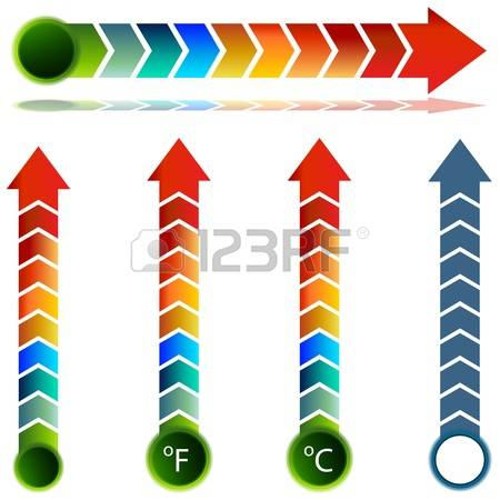 28,336 Thermometer Stock Vector Illustration And Royalty Free.