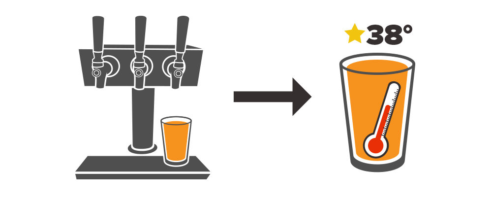 How Temperature Affects Draft Beer Dispensing.