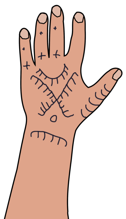 Head,Temporary Tattoo,Thumb PNG Clipart.