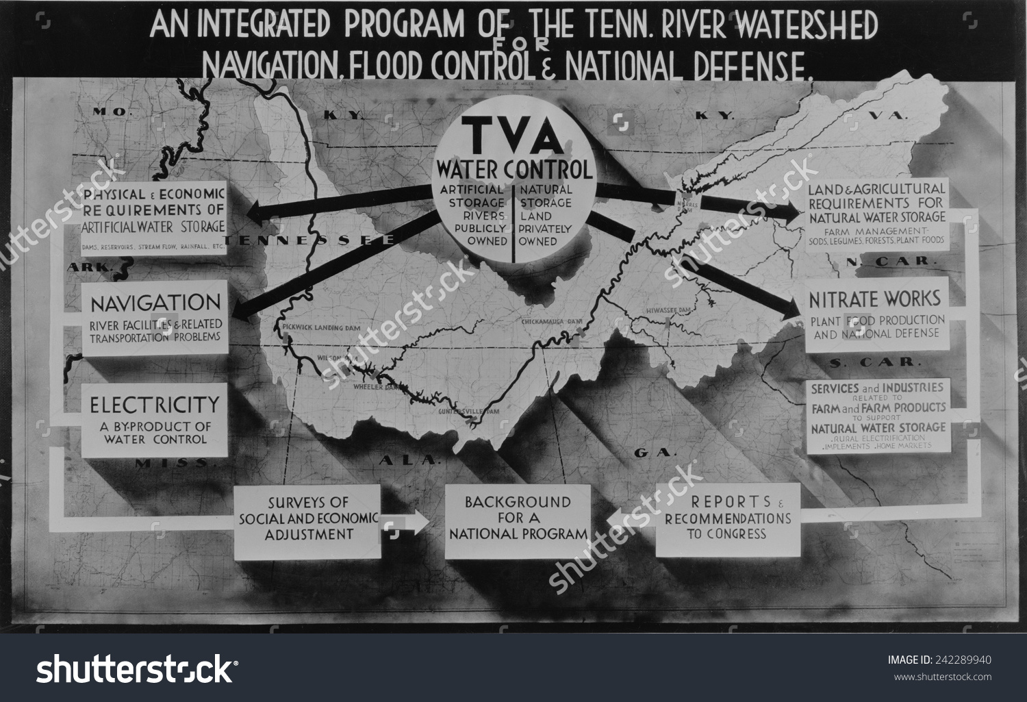 Tennessee Valley Authoritys Comprehensive Planning Chart Stock.