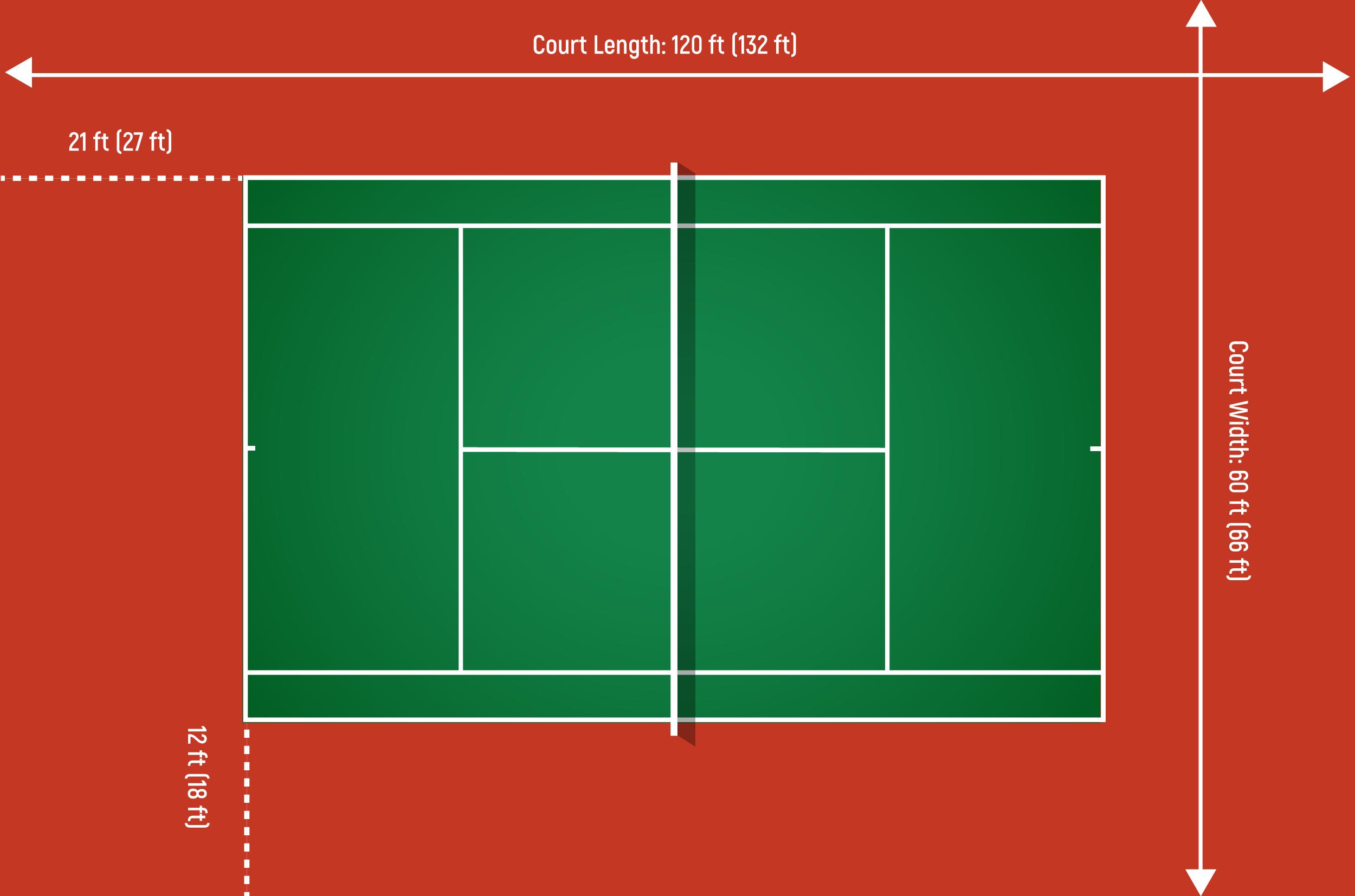 Tennis Court Dimensions.