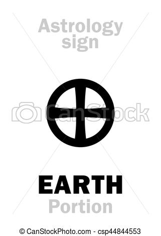 Clipart Vector of Astrology: Sign of EARTH (Portion, or Pars.