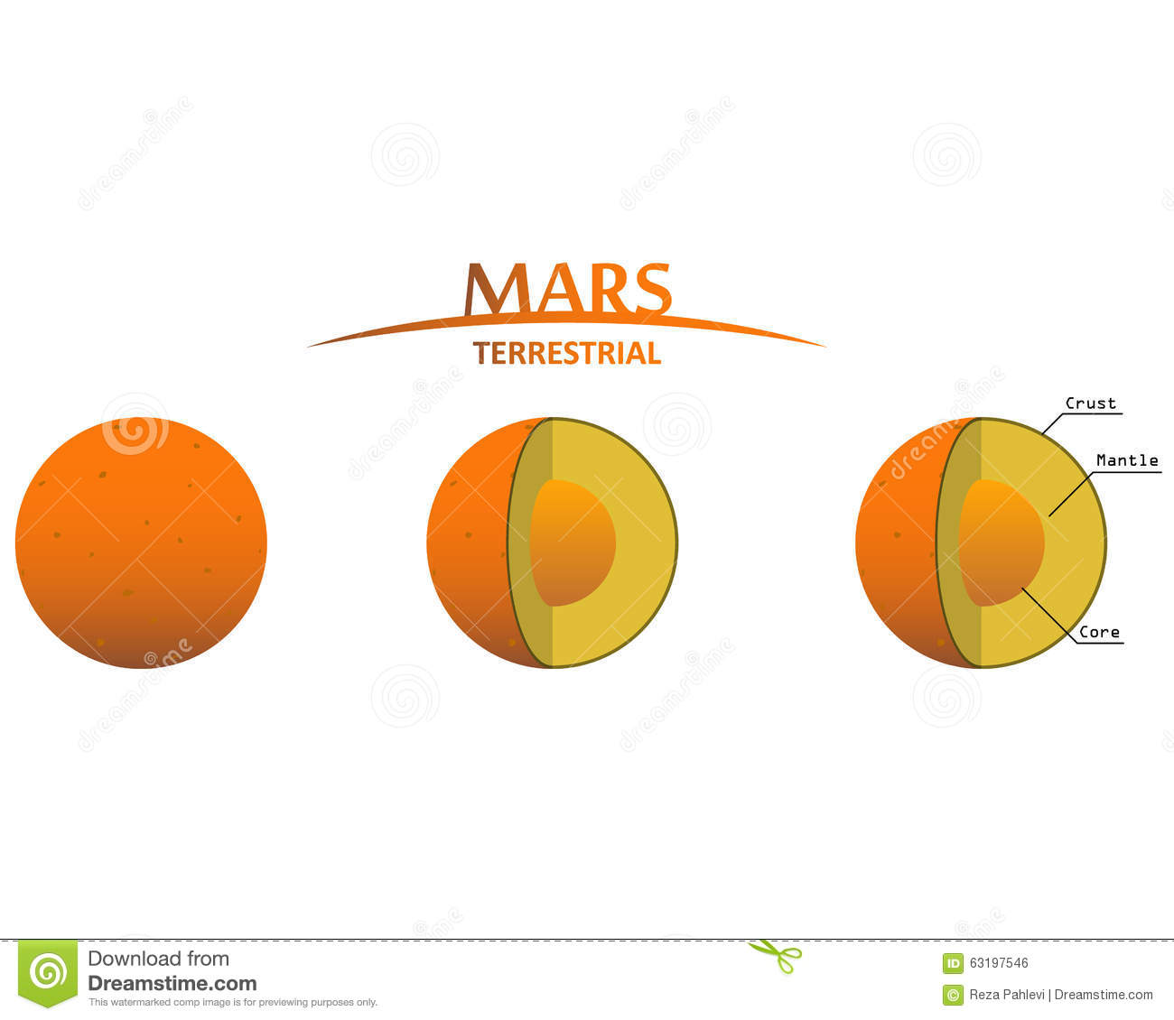 Mars Layers Clipart With Infographics Terrestrial Planet Stock.