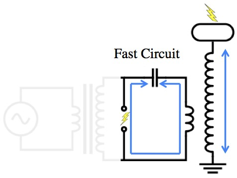 Q: How does a Tesla coil work?.