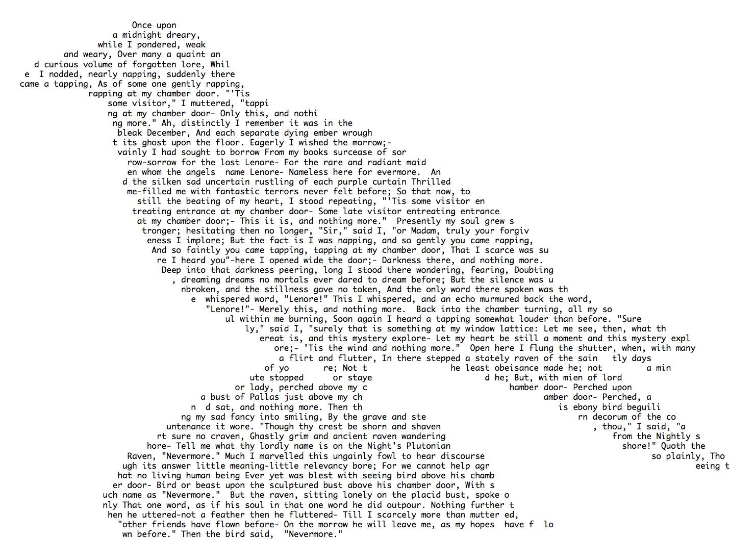 text art.