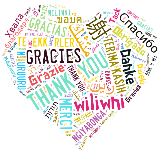Make Your OWN Word Cloud Image.