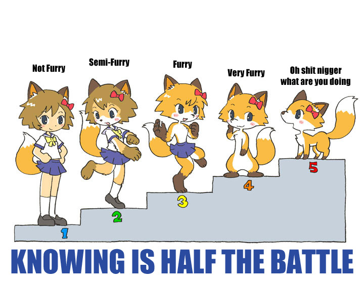 Knowing Is Half the Battle Clip Art.