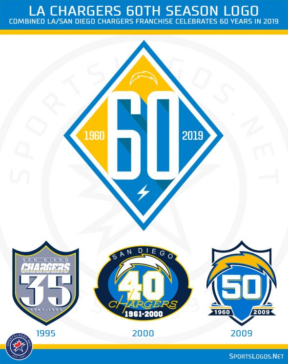 Chargers Celebrate 60 Years of Football With New Logo.