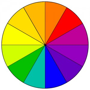 The colour wheel and logo design.