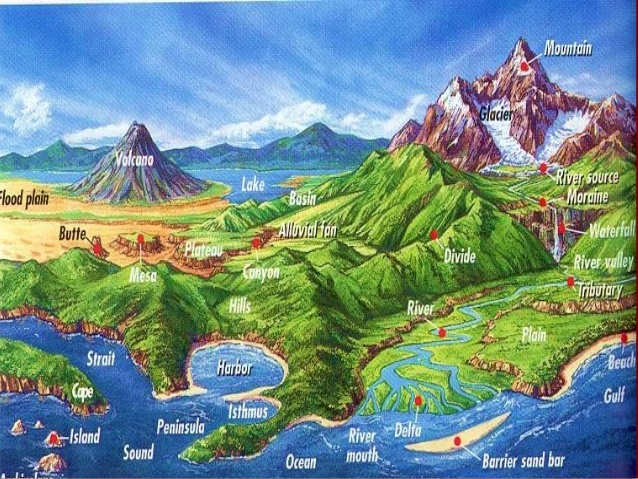 Ch.5.less.1.how can we describe earth's features (landforms).