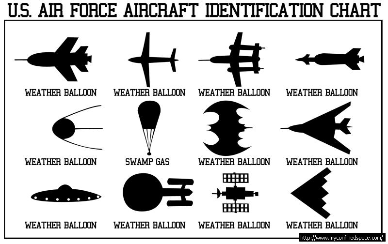 Weather Balloon UFO Clip Art.