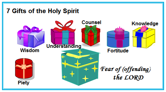 7 Gifts of the Holy Spirit… Fear of the Lord « Living in the Two.