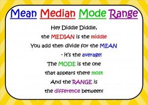 Clip Art Mean Median Mode.