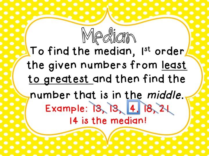 Mean median mode clipart.