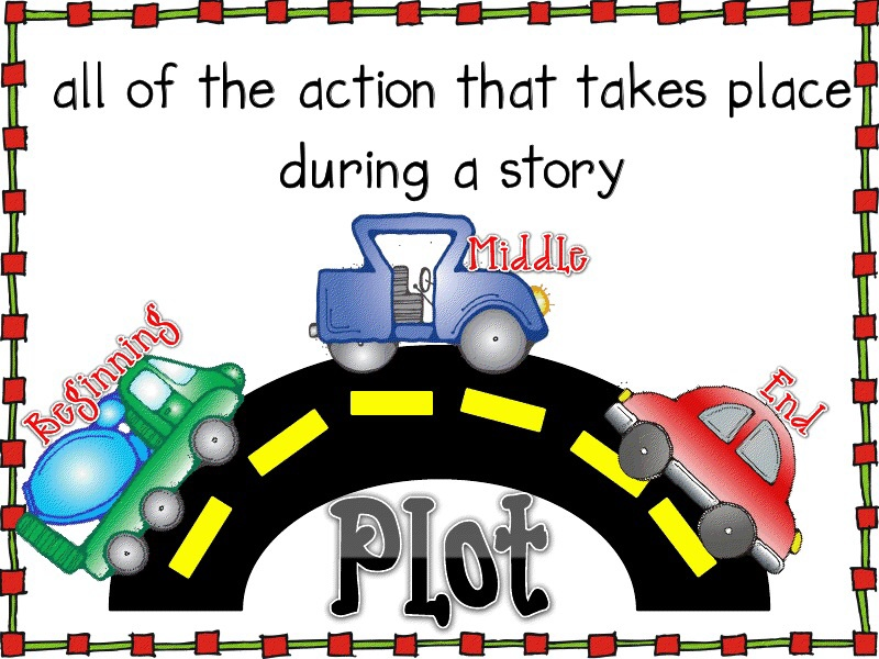 Story Elements Clipart.