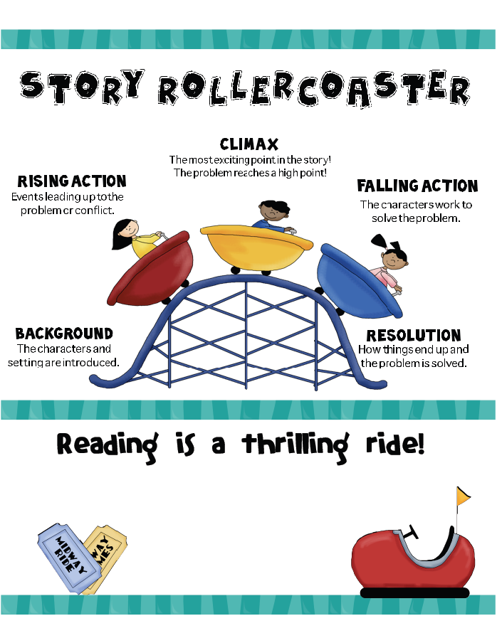 Roller coaster plot clipart.