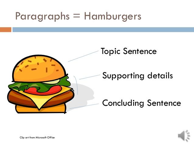 Sentence Clip Art.